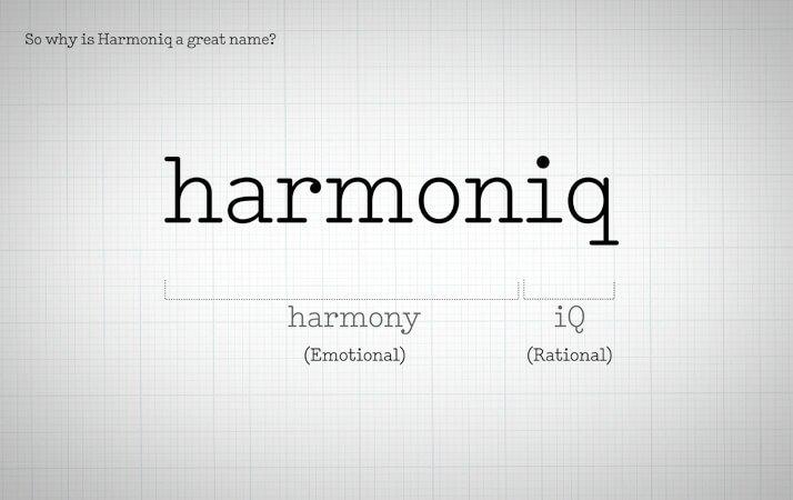 Portfolio-Harmoniq-Name